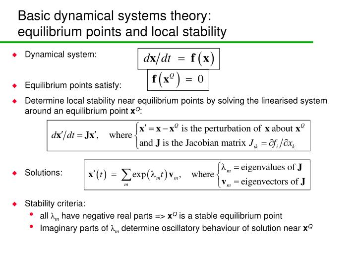 Basic dynamical systems theory: