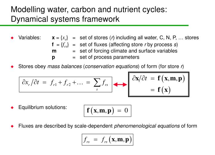 Modelling water, carbon and nutrient cycles:
