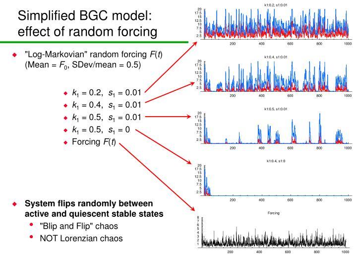 Simplified BGC model: