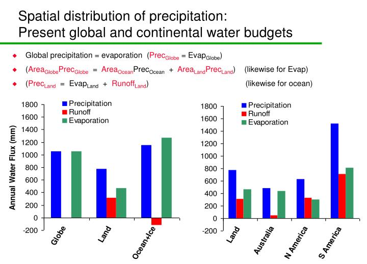 Spatial distribution of precipitation: