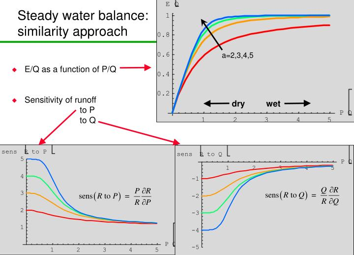 Steady water balance: similarity approach