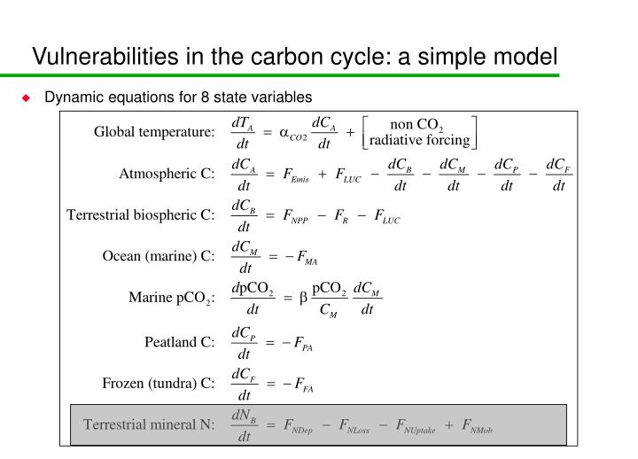 Vulnerabilities in the carbon cycle: a simple model