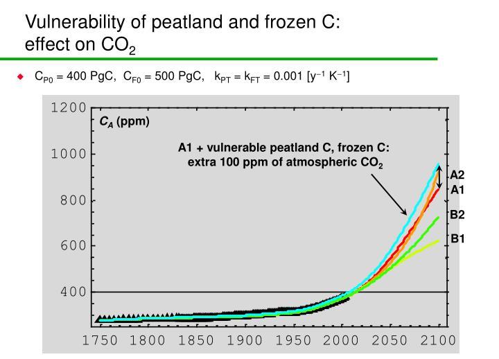 Vulnerability of peatland and frozen C: