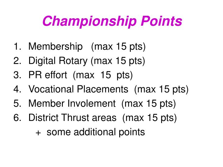 Championship Points