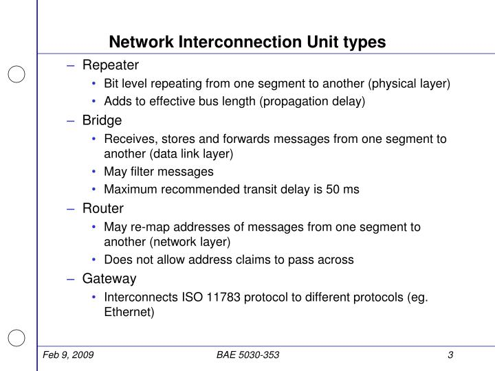 Network Interconnection Unit types