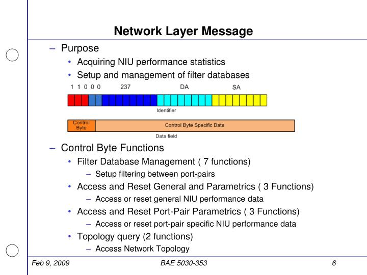 Network Layer Message