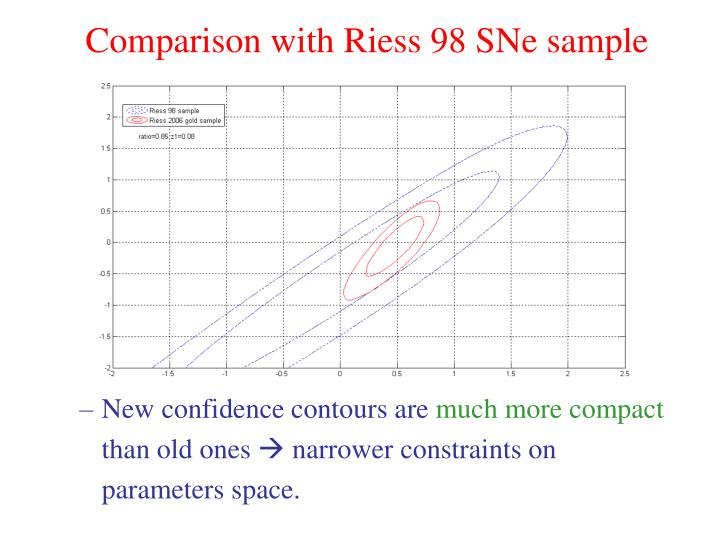 Comparison with Riess 98 SNe sample