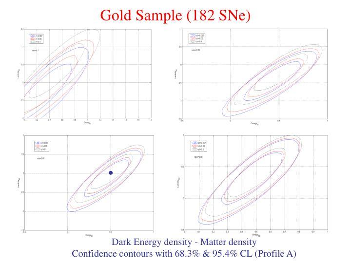 Gold Sample (182 SNe)