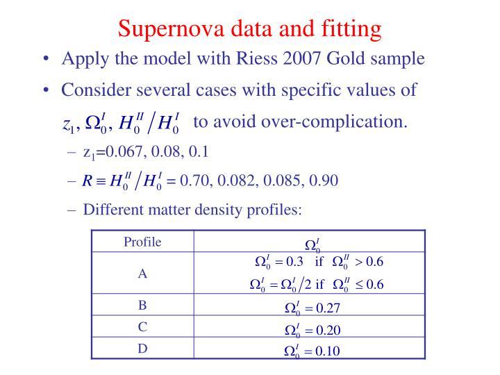Supernova data and fitting
