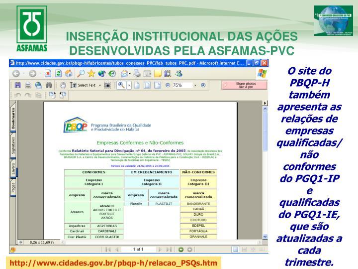 INSERÇÃO INSTITUCIONAL DAS AÇÕES DESENVOLVIDAS PELA ASFAMAS-PVC