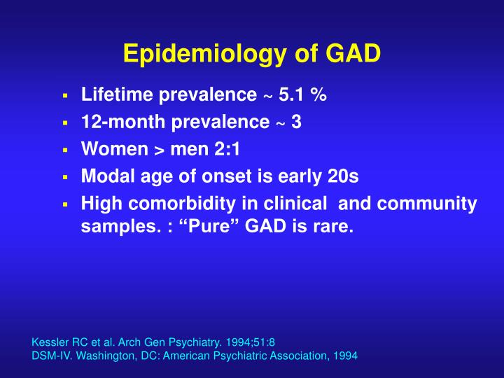 Epidemiology of GAD