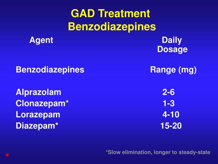 GAD Treatment