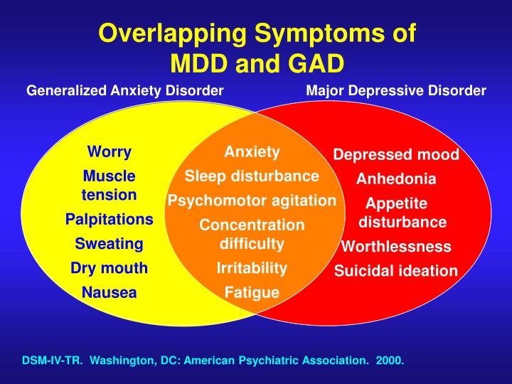 Overlapping Symptoms of