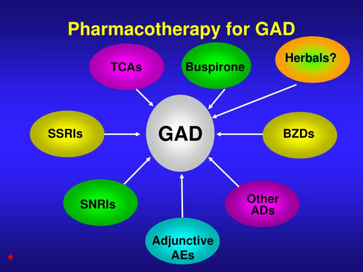 Pharmacotherapy for GAD