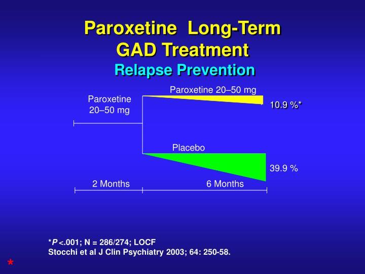 Paroxetine  Long-Term