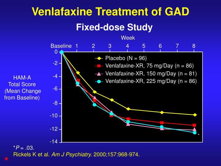Venlafaxine Treatment of GAD