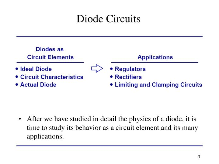 Diode Circuits