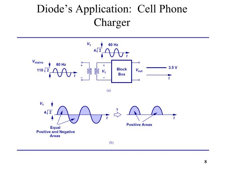 Diode's Application:  Cell Phone Charger
