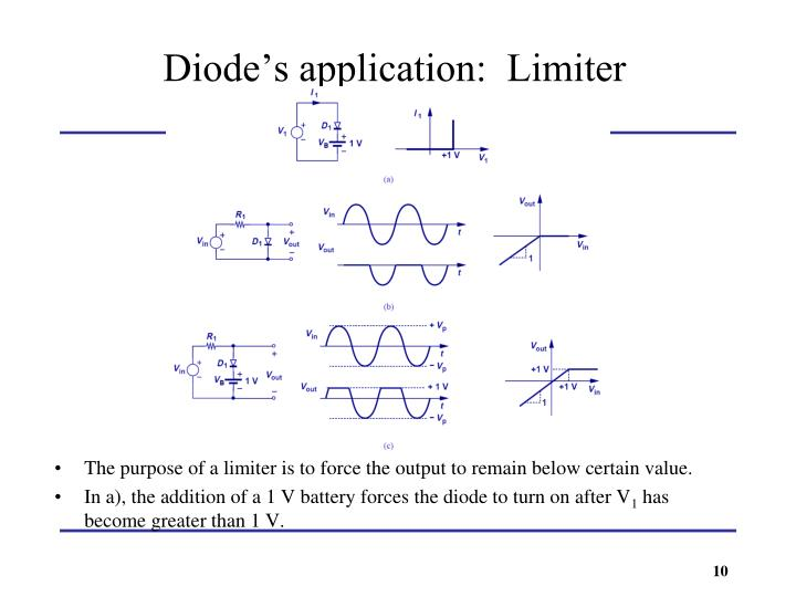 Diode's application:  Limiter