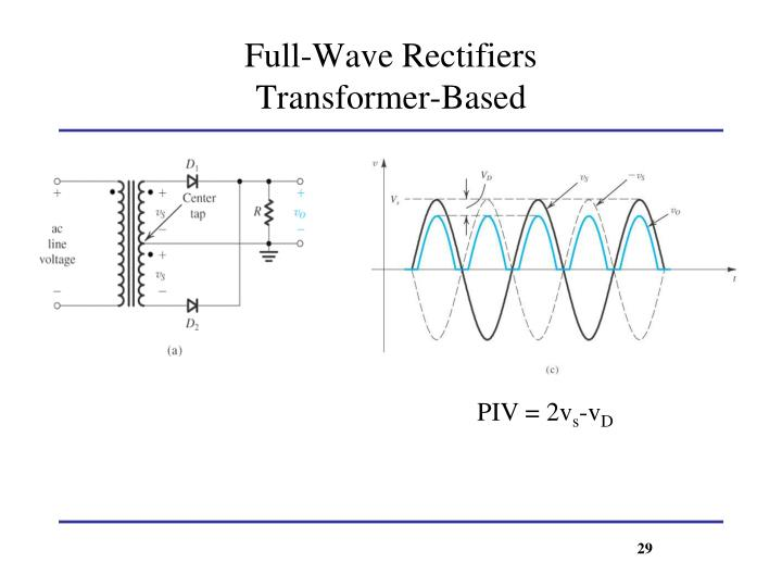 Full-Wave Rectifiers