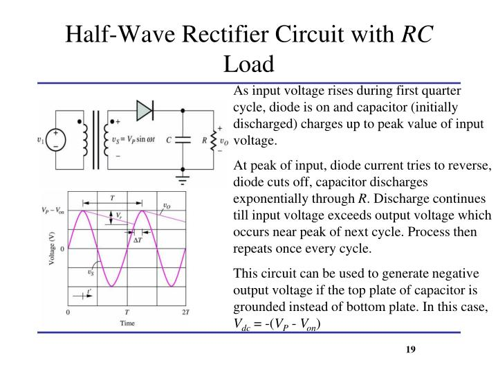 Half-Wave Rectifier Circuit with