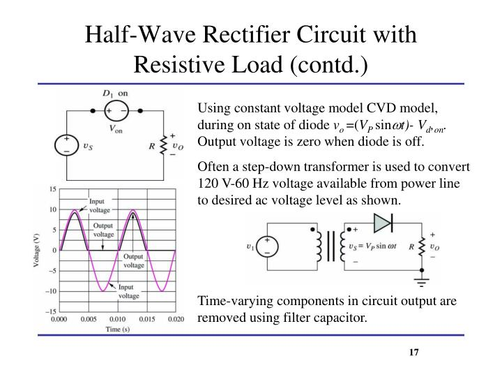 Half-Wave Rectifier Circuit with Resistive Load (contd.)