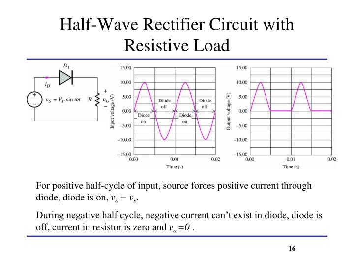 Half-Wave Rectifier Circuit with Resistive Load
