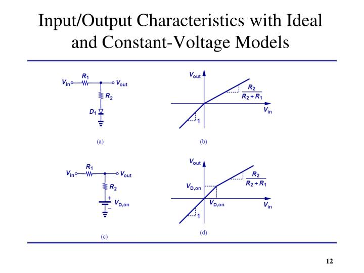 Input/Output Characteristics with Ideal and Constant-Voltage Models