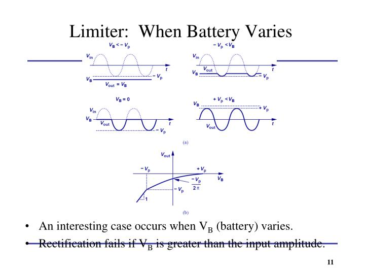 Limiter:  When Battery Varies