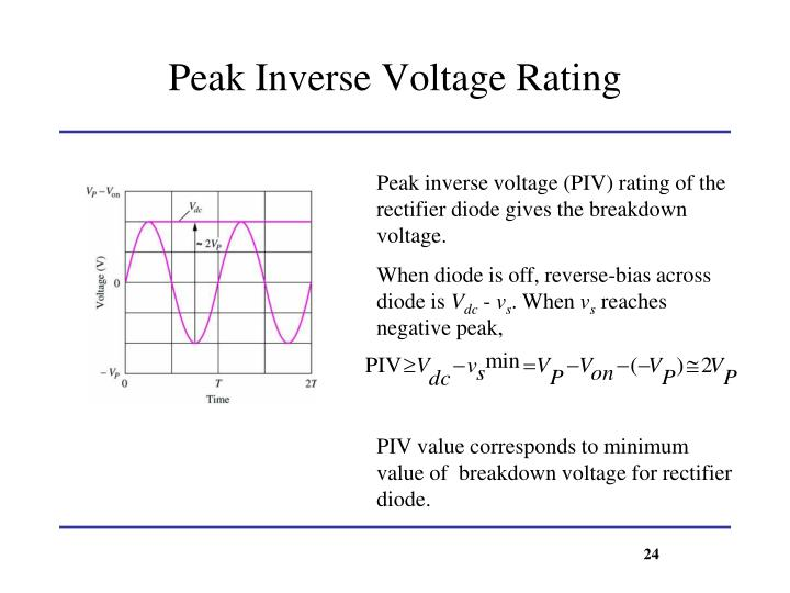 Peak Inverse Voltage Rating