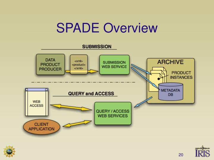 SPADE Overview