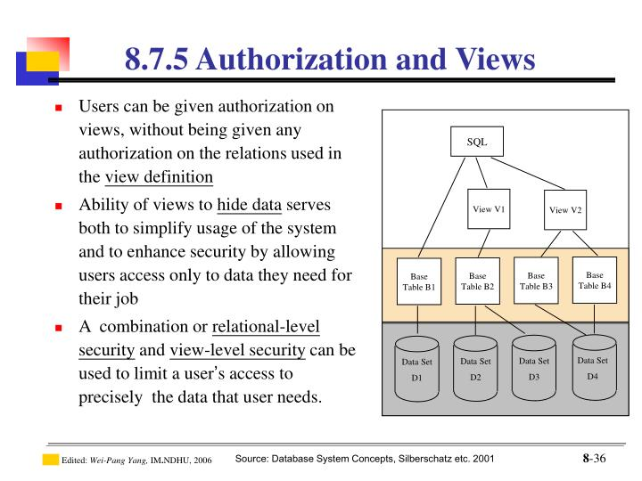 Users can be given authorization on views, without being given any authorization on the relations used in the