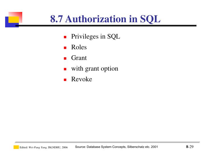 8.7 Authorization in SQL