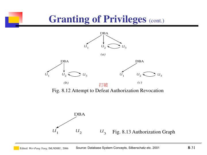 Granting of Privileges