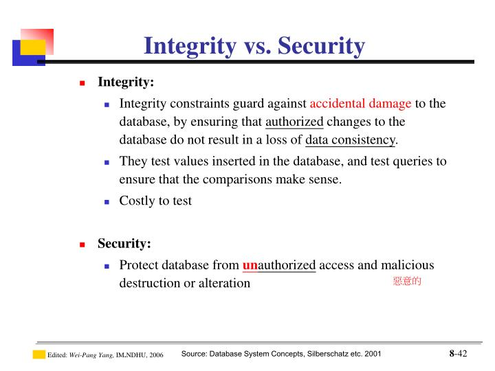 Integrity vs. Security