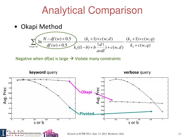 Analytical Comparison