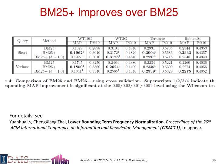 BM25+ Improves over BM25