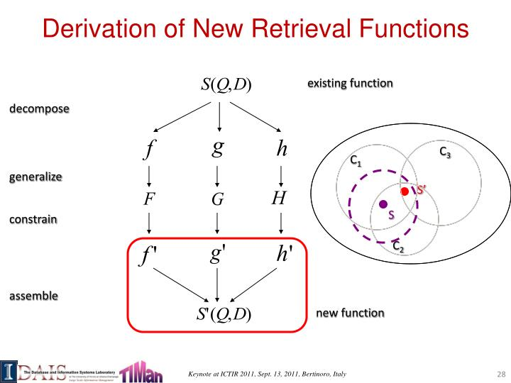 Derivation of New Retrieval Functions