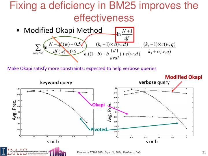 Fixing a deficiency in BM25 improves the effectiveness