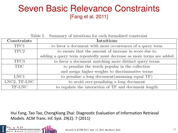 Seven Basic Relevance Constraints