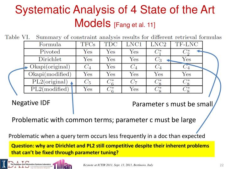 Systematic Analysis of 4 State of the Art Models