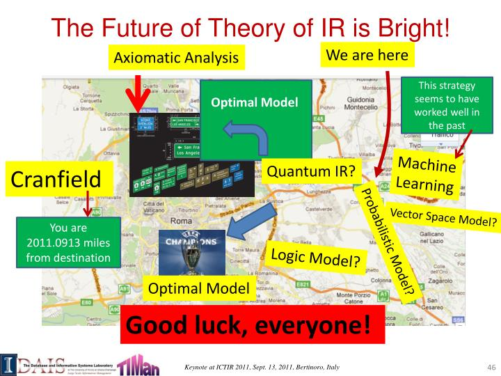 The Future of Theory of IR is Bright!