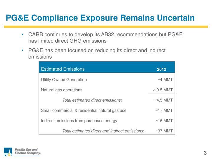 PG&E Compliance Exposure Remains Uncertain