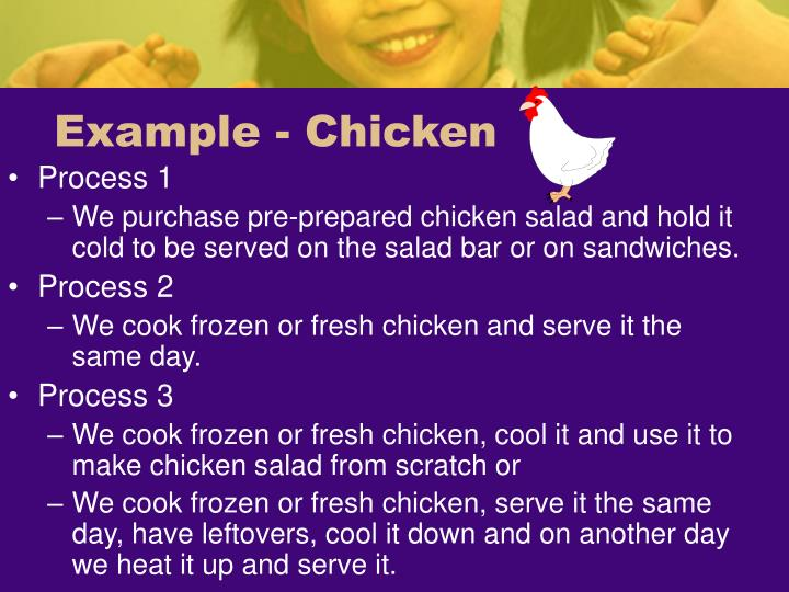 Example - Chicken