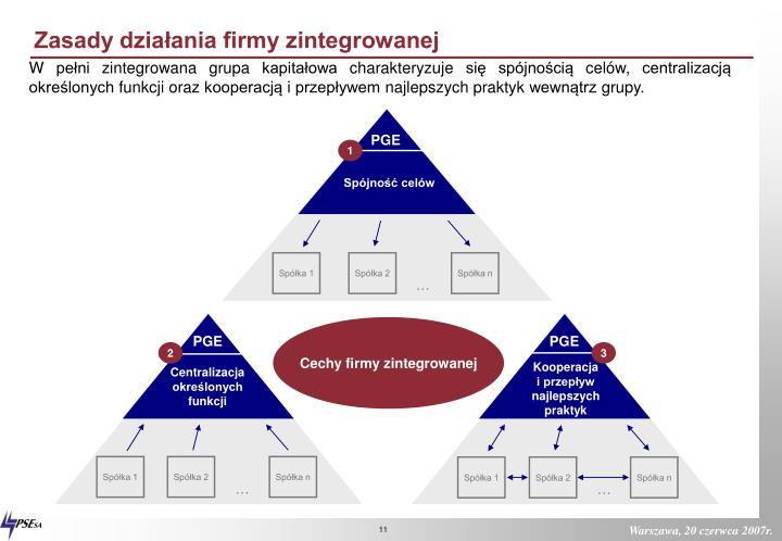 Zasady działania firmy zintegrowanej