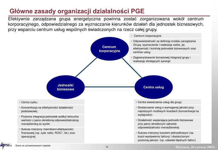 Główne zasady organizacji działalności PGE