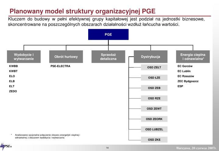 Planowany model struktury organizacyjnej PGE