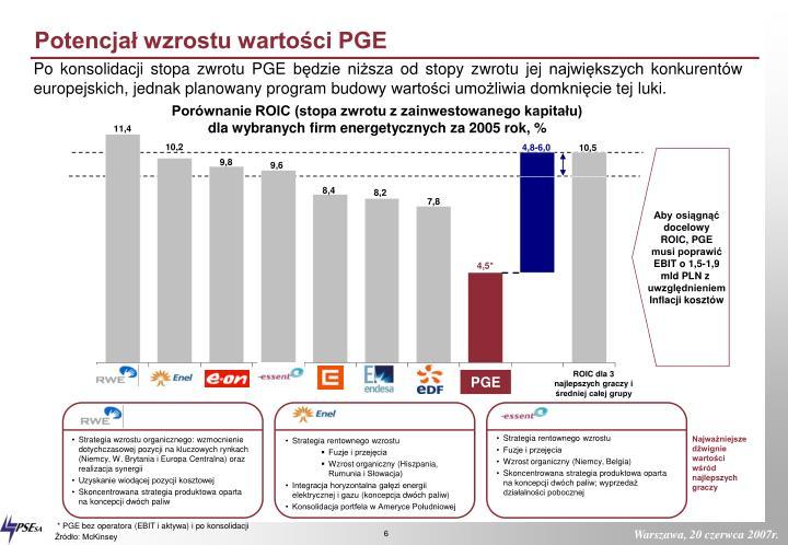 Potencjał wzrostu wartości PGE