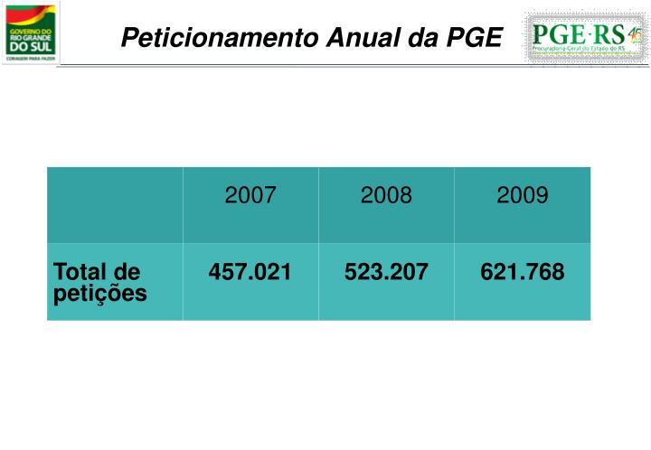 Peticionamento Anual da PGE
