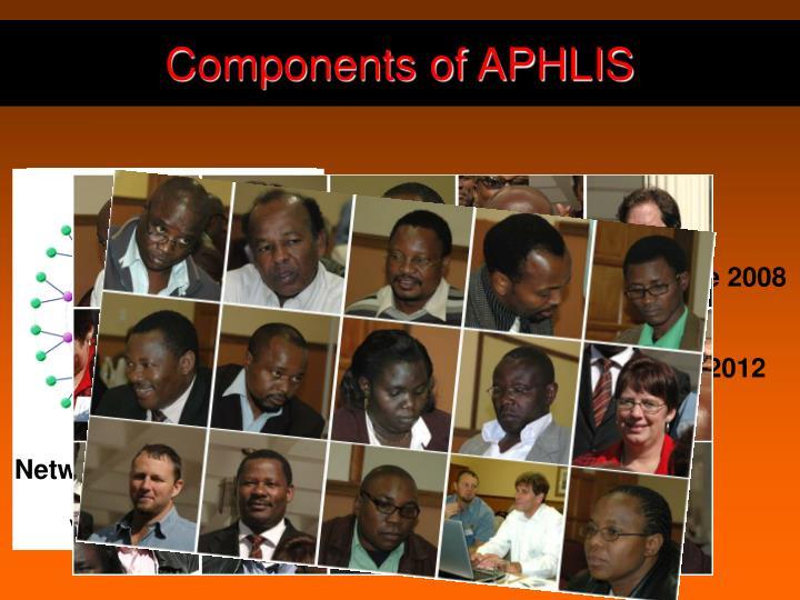 Components of APHLIS